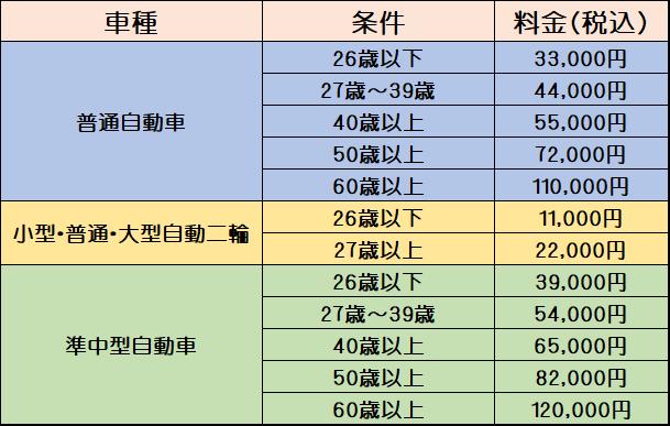 WEB用安心プラン2019